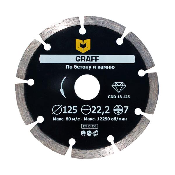 Алмазный диск по бетону купить в минске керамзитобетон монолитная плита